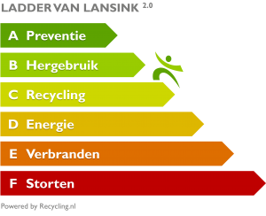 ladder-van-lansink-nederlands