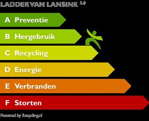 ladder-van-lansink-nederlands